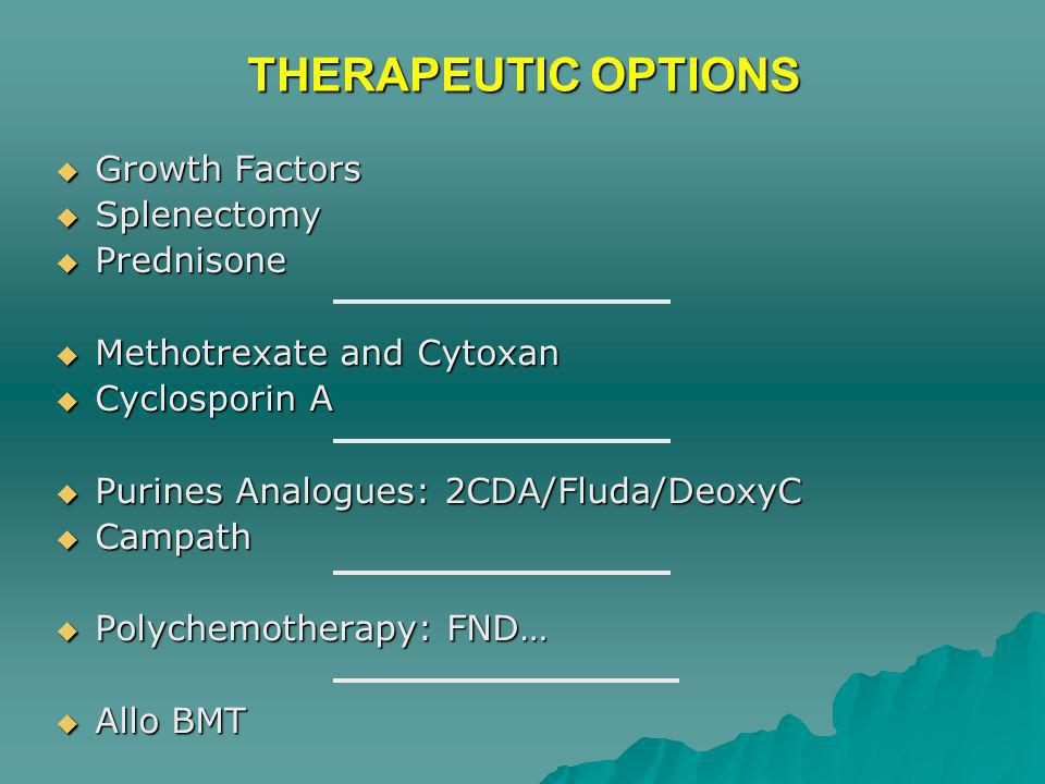 THERAPEUTIC OPTIONS Growth Factors Growth Factors Splenectomy Splenectomy Prednisone Prednisone Methotrexate and Cytoxan Methotrexate and Cytoxan Cycl