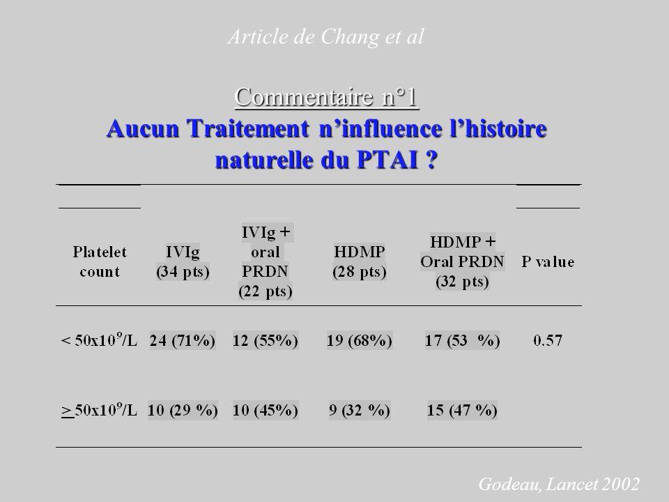 Commentaire n°1 Aucun Traitement ninfluence lhistoire naturelle du PTAI ? Article de Chang et al Commentaire n°1 Aucun Traitement ninfluence lhistoire