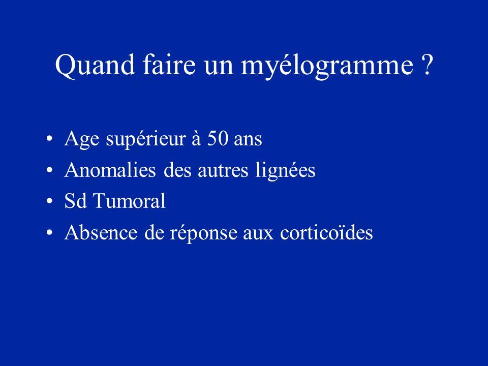 Quand faire un myélogramme ? Age supérieur à 50 ans Anomalies des autres lignées Sd Tumoral Absence de réponse aux corticoïdes