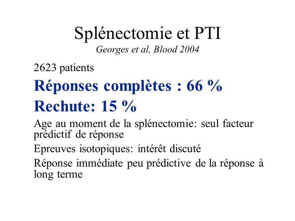 Splénectomie et PTI Georges et al, Blood 2004 2623 patients Réponses complètes : 66 % Rechute: 15 % Age au moment de la splénectomie: seul facteur pré