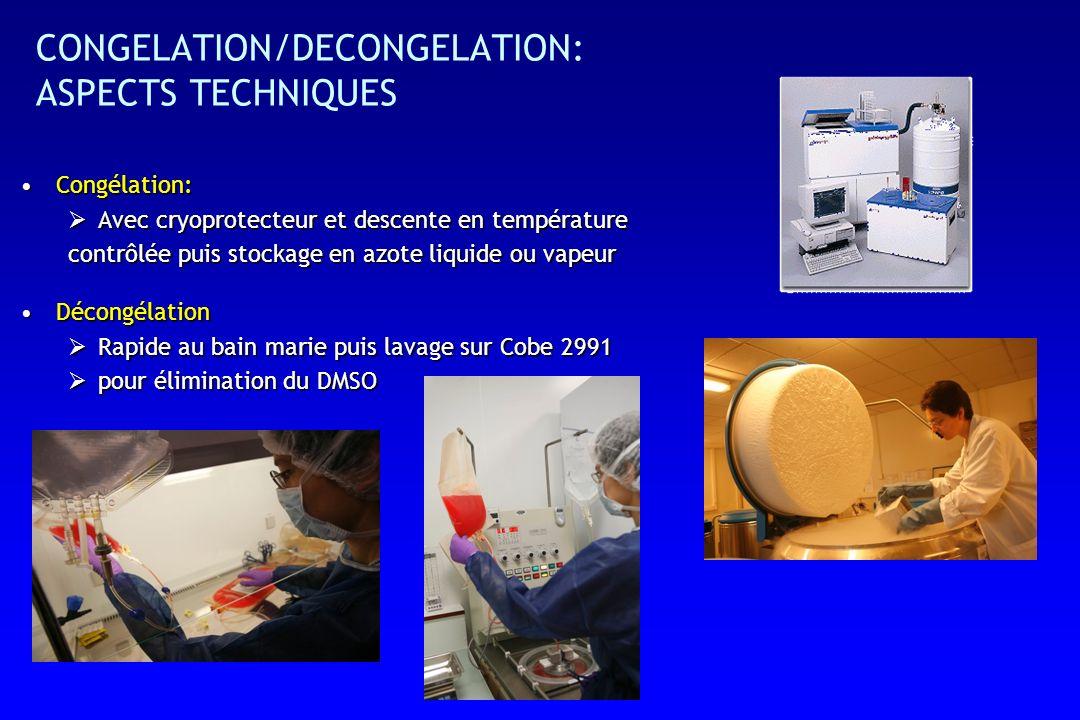 Congélation:Congélation: Avec cryoprotecteur et descente en température Avec cryoprotecteur et descente en température contrôlée puis stockage en azote liquide ou vapeur DécongélationDécongélation Rapide au bain marie puis lavage sur Cobe 2991 Rapide au bain marie puis lavage sur Cobe 2991 pour élimination du DMSO pour élimination du DMSO CONGELATION/DECONGELATION: ASPECTS TECHNIQUES