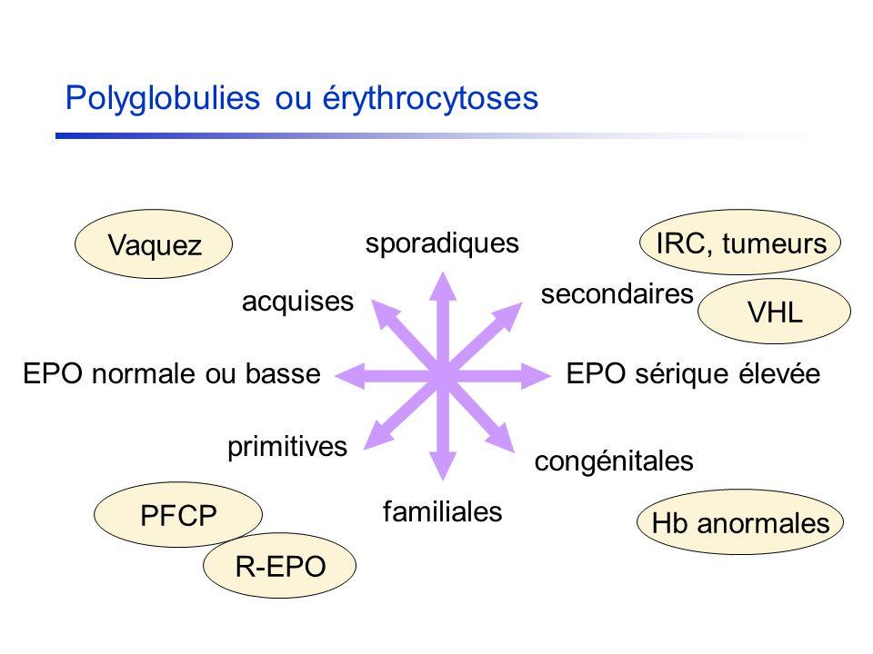 primitives secondaires congénitales familiales sporadiques acquises EPO sérique élevéeEPO normale ou basse Polyglobulies ou érythrocytoses Vaquez PFCP