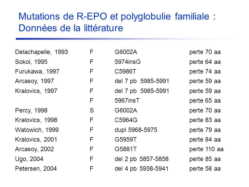 Delachapelle, 1993FG6002Aperte 70 aa Sokol, 1995F5974insG perte 64 aa Furukawa, 1997FC5986Tperte 74 aa Arcasoy, 1997 Fdel 7 pb 5985-5991perte 59 aa Kr