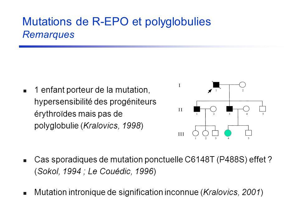 1 enfant porteur de la mutation, hypersensibilité des progéniteurs érythroïdes mais pas de polyglobulie (Kralovics, 1998) Mutations de R-EPO et polygl