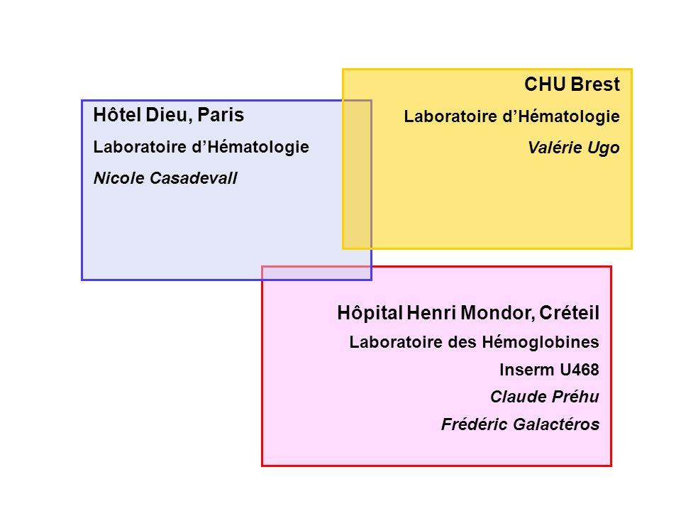 Hôpital Henri Mondor, Créteil Laboratoire des Hémoglobines Inserm U468 Claude Préhu Frédéric Galactéros Hôtel Dieu, Paris Laboratoire dHématologie Nic