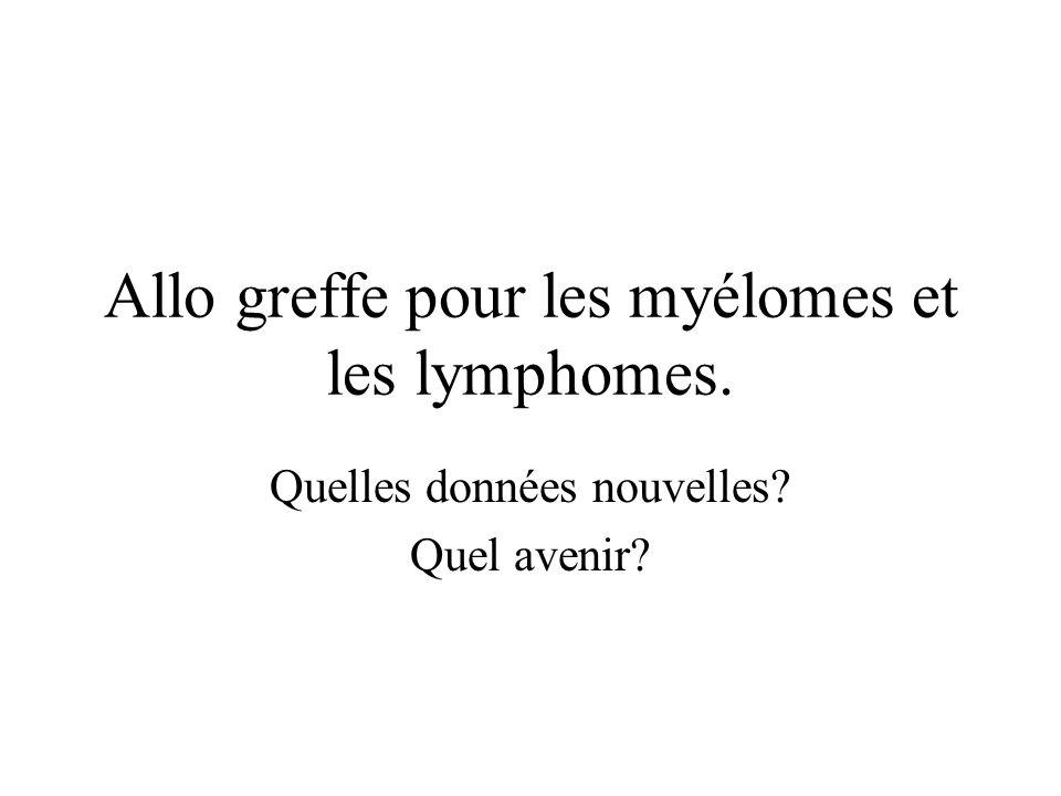 Myélomes