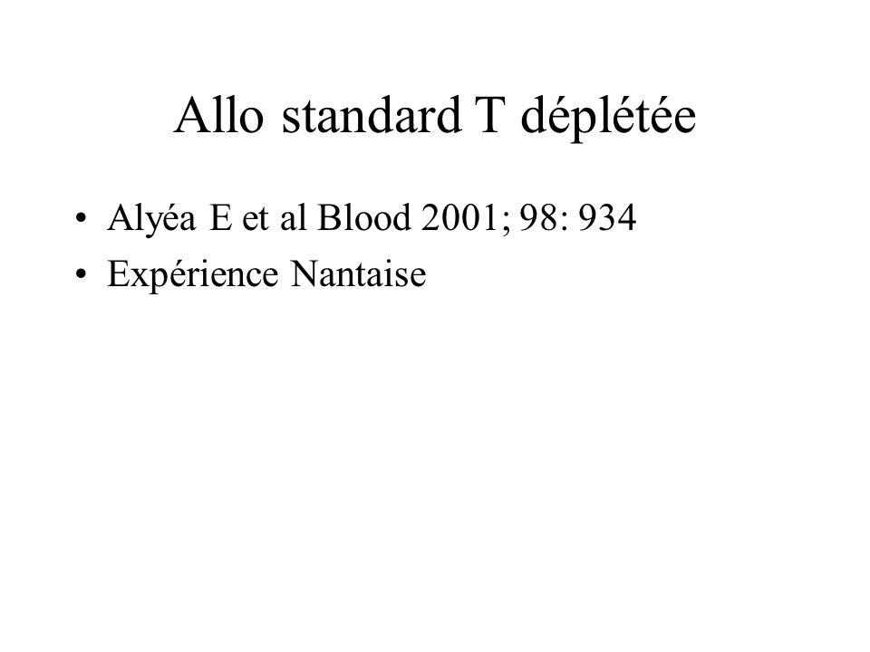 Allo standard T déplétée Alyéa E et al Blood 2001; 98: 934 Expérience Nantaise