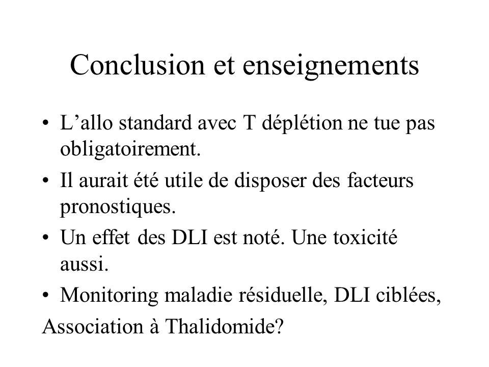 Conclusion et enseignements Lallo standard avec T déplétion ne tue pas obligatoirement. Il aurait été utile de disposer des facteurs pronostiques. Un