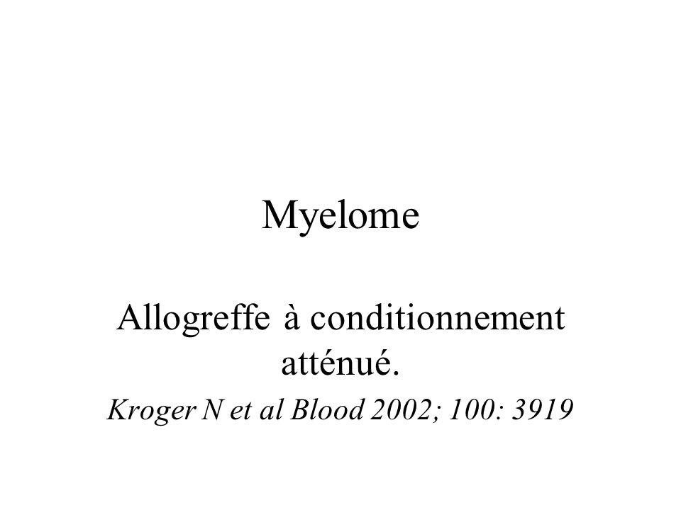 Résultats ORR: 67% dont 22% de RC OS et PFS à 2 ans: 100% et 84% Toxicité: -Fatigue grade I/II: 68% -Neuropathie grade I/II: 28% -GVHa grade I: 2 patients -GVHc Limitée : 2 patients Kroger N et al Blood 2004; 104: 3361