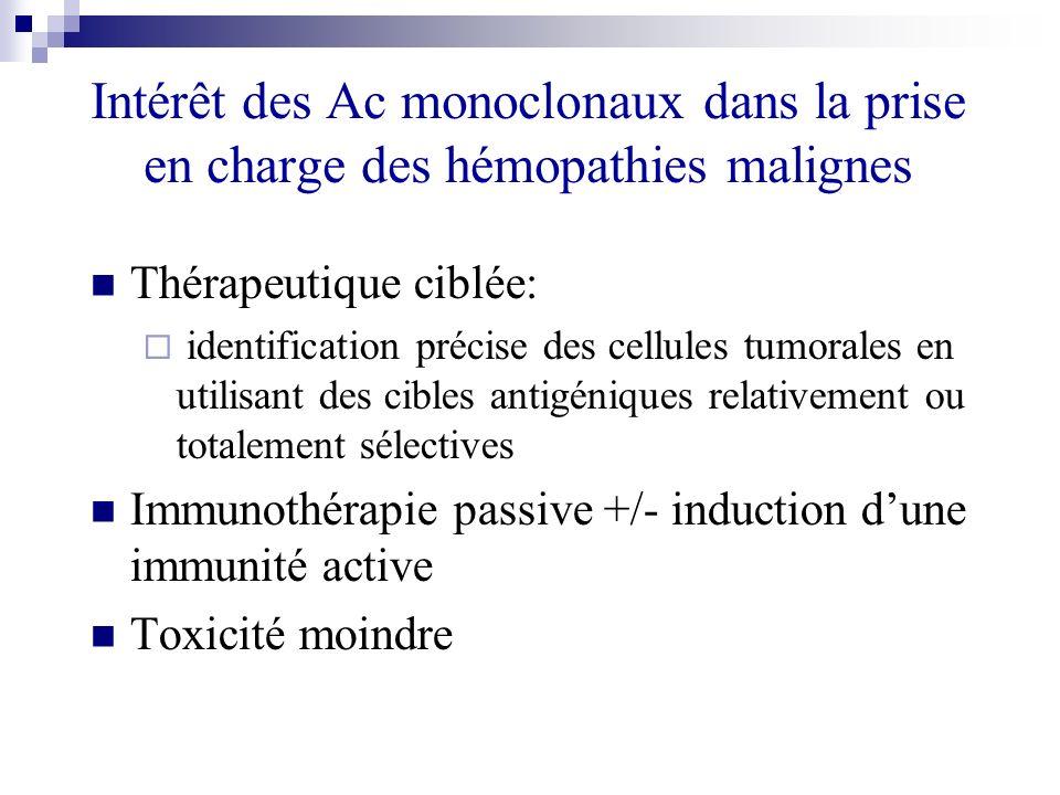 Intérêt des Ac monoclonaux dans la prise en charge des hémopathies malignes Thérapeutique ciblée: identification précise des cellules tumorales en uti