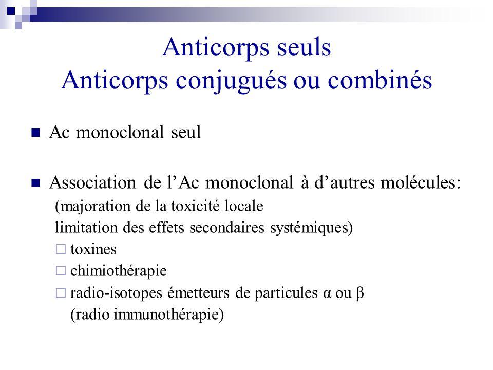 Anticorps seuls Anticorps conjugués ou combinés Ac monoclonal seul Association de lAc monoclonal à dautres molécules: (majoration de la toxicité local