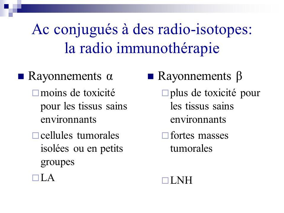 Ac conjugués à des radio-isotopes: la radio immunothérapie Rayonnements α moins de toxicité pour les tissus sains environnants cellules tumorales isol