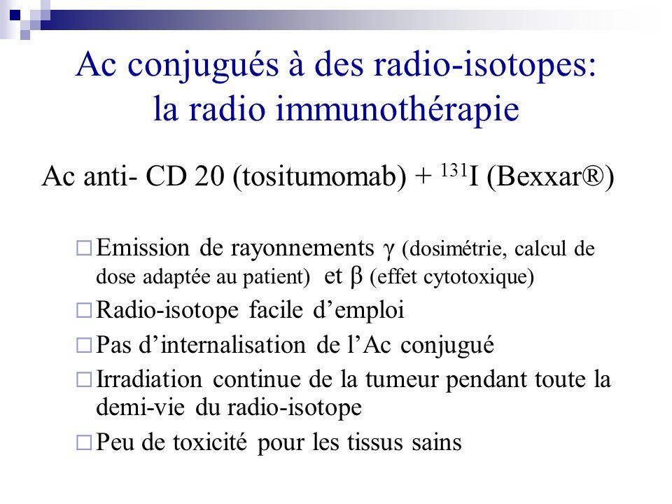Ac conjugués à des radio-isotopes: la radio immunothérapie Ac anti- CD 20 (tositumomab) + 131 I (Bexxar®) Emission de rayonnements γ (dosimétrie, calc
