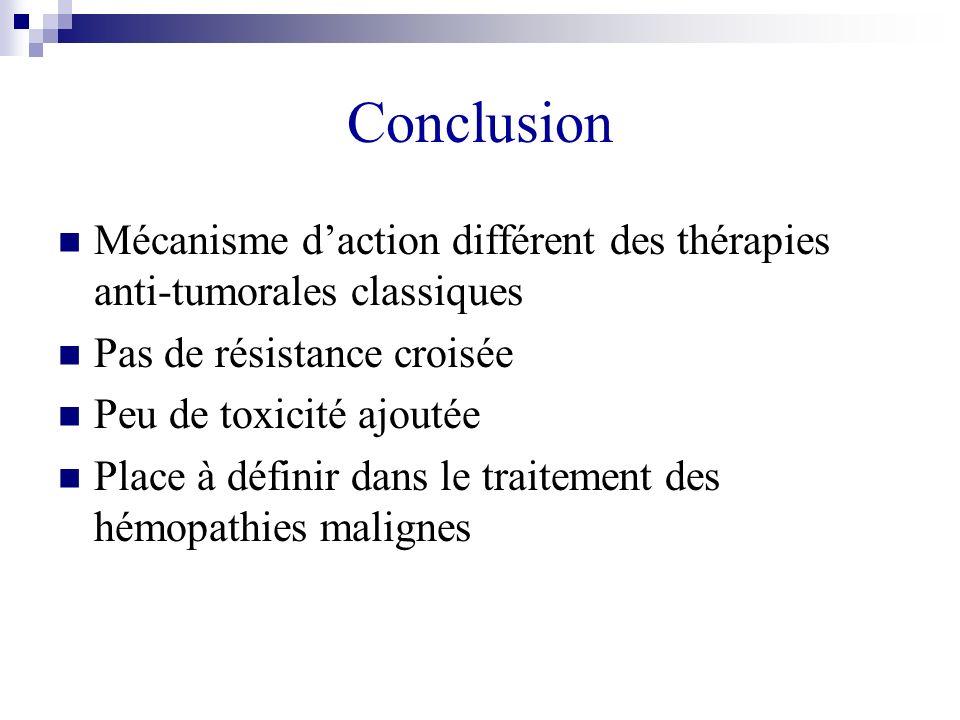 Conclusion Mécanisme daction différent des thérapies anti-tumorales classiques Pas de résistance croisée Peu de toxicité ajoutée Place à définir dans