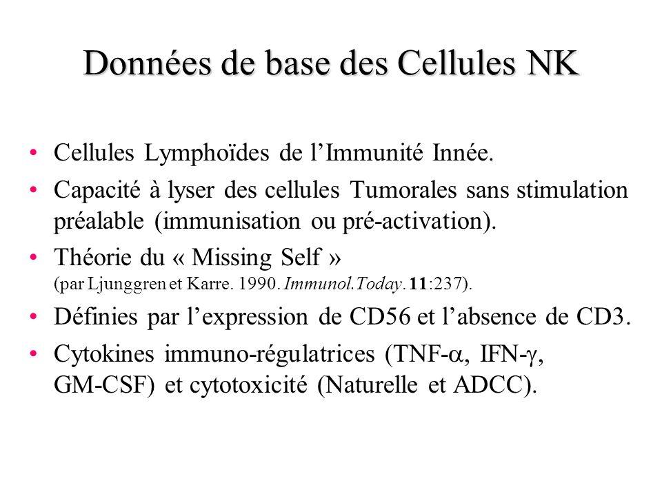Données de base des Cellules NK Cellules Lymphoïdes de lImmunité Innée. Capacité à lyser des cellules Tumorales sans stimulation préalable (immunisati