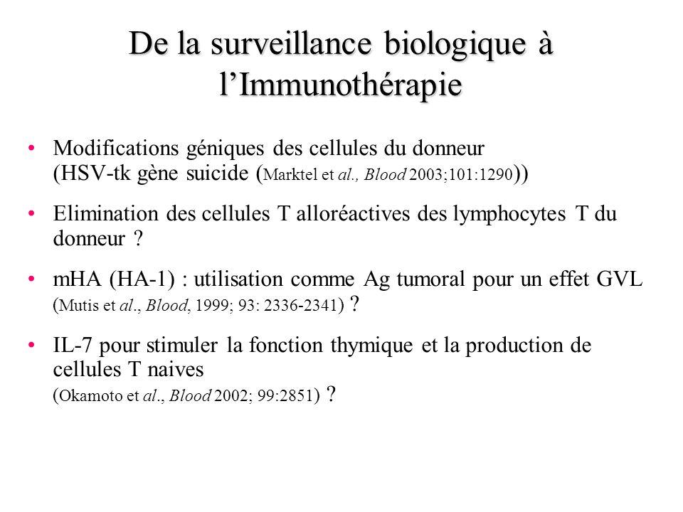 De la surveillance biologique à lImmunothérapie Modifications géniques des cellules du donneur (HSV-tk gène suicide ( Marktel et al., Blood 2003;101:1