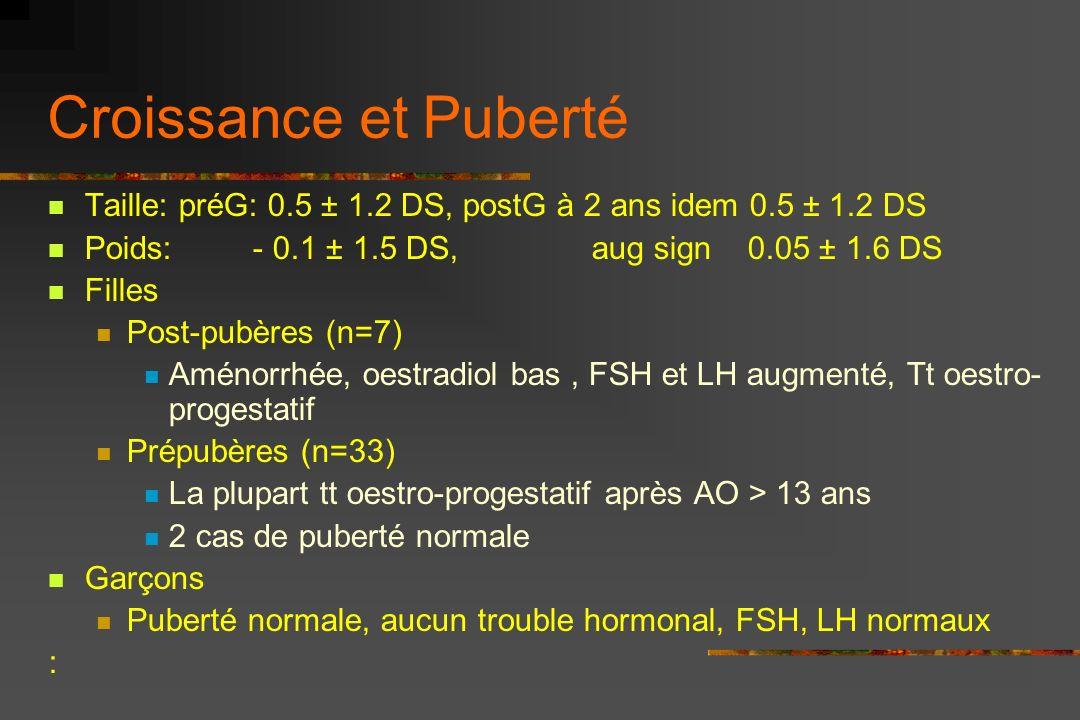 Evolution post-greffe chez 2 patients avec persistance DTC patho sous PT prolongé Greffe de cordon Greffe de moelle Normalisation très rapide des vite