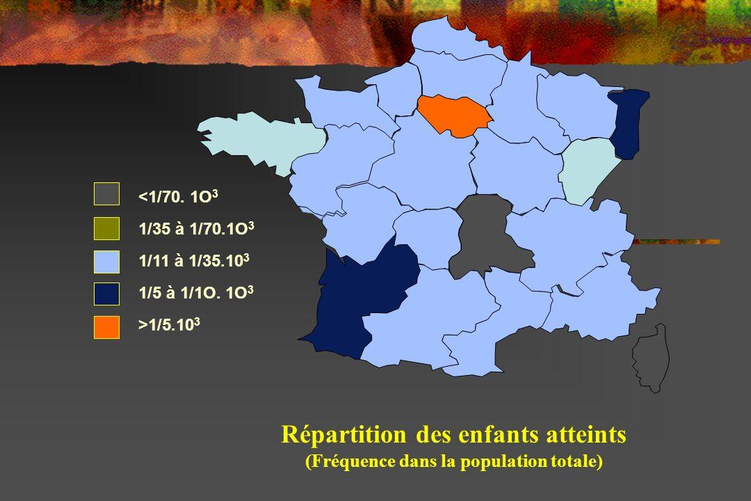 Drépanocytose Dépistage néonatal 2000: Ciblé généralisé à toute la France 300 à 350 NN dépistés/an en France avec SDM (SS, SC, Sbthal) dont 170 à 200