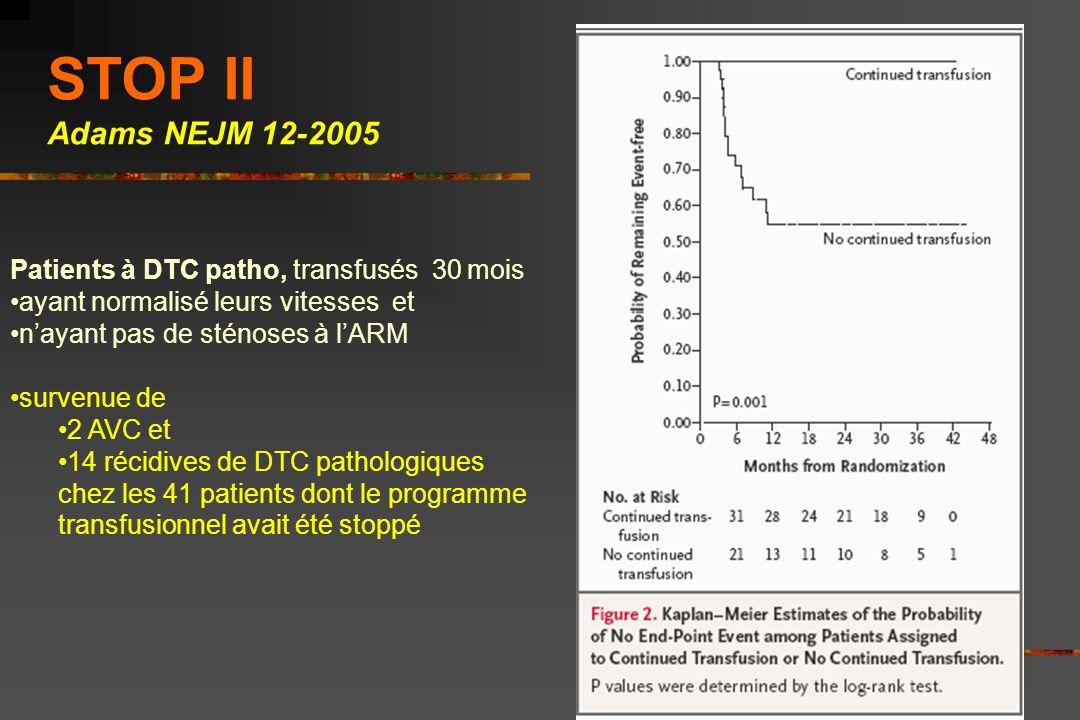 Expérience CHIC < 1/2004 Ped Radiol 2005 DTC > 200 n=24 PT n=13 DTC < 170 Délai 0.25-2.3 ans n=12 DTC > 170 n=10 ARM normale ou normalisée n=3 > 3 ans