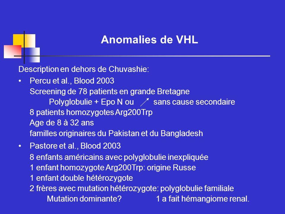 Description en dehors de Chuvashie: Percu et al., Blood 2003 Screening de 78 patients en grande Bretagne Polyglobulie + Epo N ou sans cause secondaire