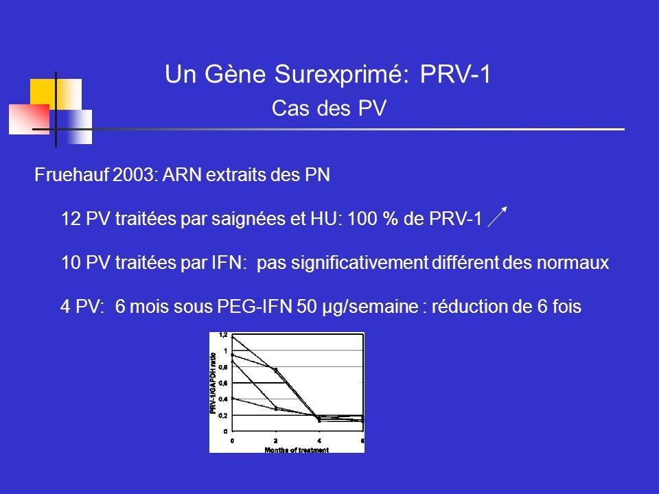 Un Gène Surexprimé: PRV-1 Cas des PV Fruehauf 2003: ARN extraits des PN 12 PV traitées par saignées et HU: 100 % de PRV-1 10 PV traitées par IFN: pas