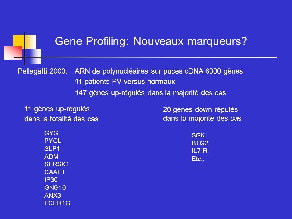Gene Profiling: Nouveaux marqueurs? Pellagatti 2003: ARN de polynucléaires sur puces cDNA 6000 gènes 11 patients PV versus normaux 147 gènes up-régulé