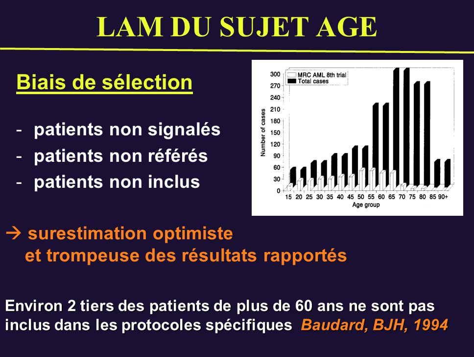 LAM DU SUJET AGE - CARACTERISTIQUES 1) Liées au patient - fragilité du terrain, co-morbidités, - PS élevé au diagnostic 2) Liées à la LAM - Clone originel primitif - LAM souvent secondaire (SMD) (10 à 25%) - Anomalies cytogénétiques défavorables (-5, 5q-, -7, 7q-, complexes…)(20 à 30%) - Expression MDR1(50 à 75%) RC plus rares (toxicité, résistance) RC plus courtes