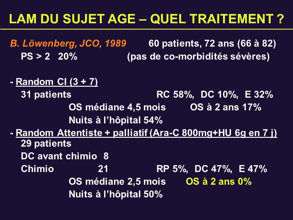 LAM DU SUJET AGE – QUEL TRAITEMENT ? B. Löwenberg, JCO, 1989 60 patients, 72 ans (66 à 82) PS > 2 20%(pas de co-morbidités sévères) - Random CI (3 + 7