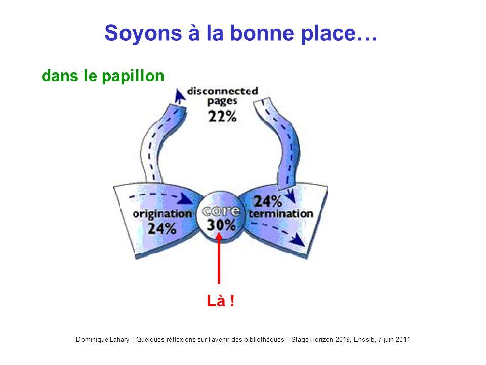 Dominique Lahary : Quelques réflexions sur lavenir des bibliothèques – Stage Horizon 2019, Enssib, 7 juin 2011 Soyons à la bonne place… dans le papillon Là !