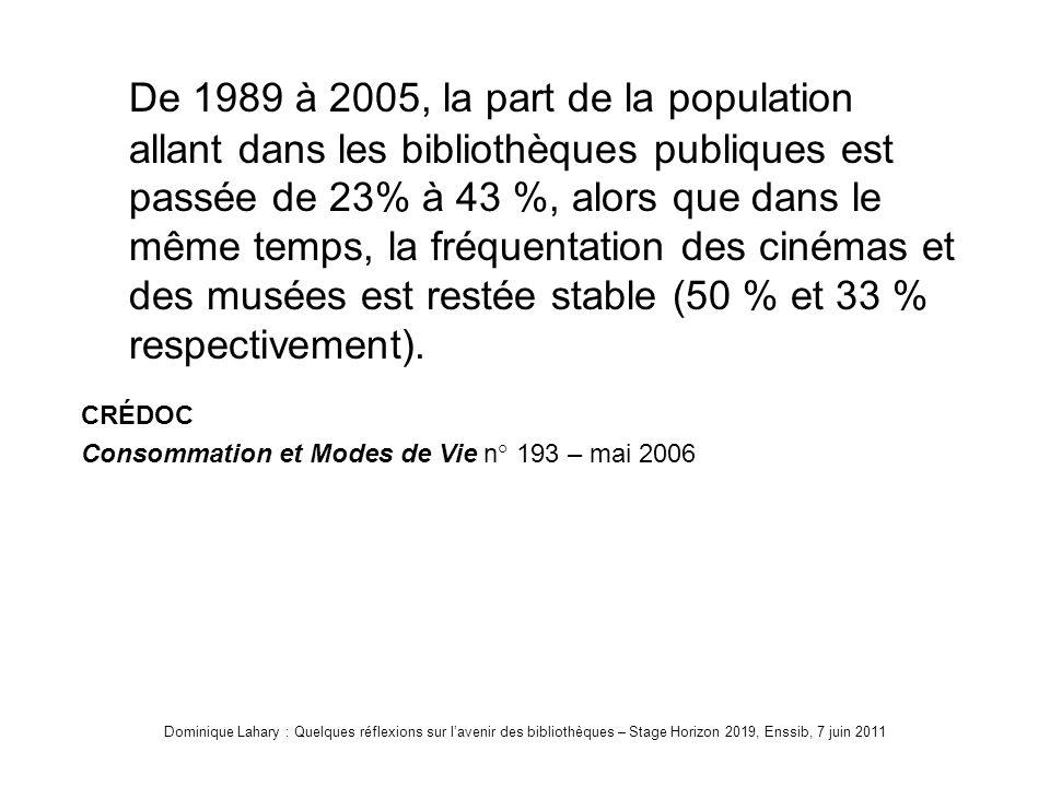 Dominique Lahary : Quelques réflexions sur lavenir des bibliothèques – Stage Horizon 2019, Enssib, 7 juin 2011 CREDOC De 1989 à 2005, la part de la population allant dans les bibliothèques publiques est passée de 23% à 43 %, alors que dans le même temps, la fréquentation des cinémas et des musées est restée stable (50 % et 33 % respectivement).