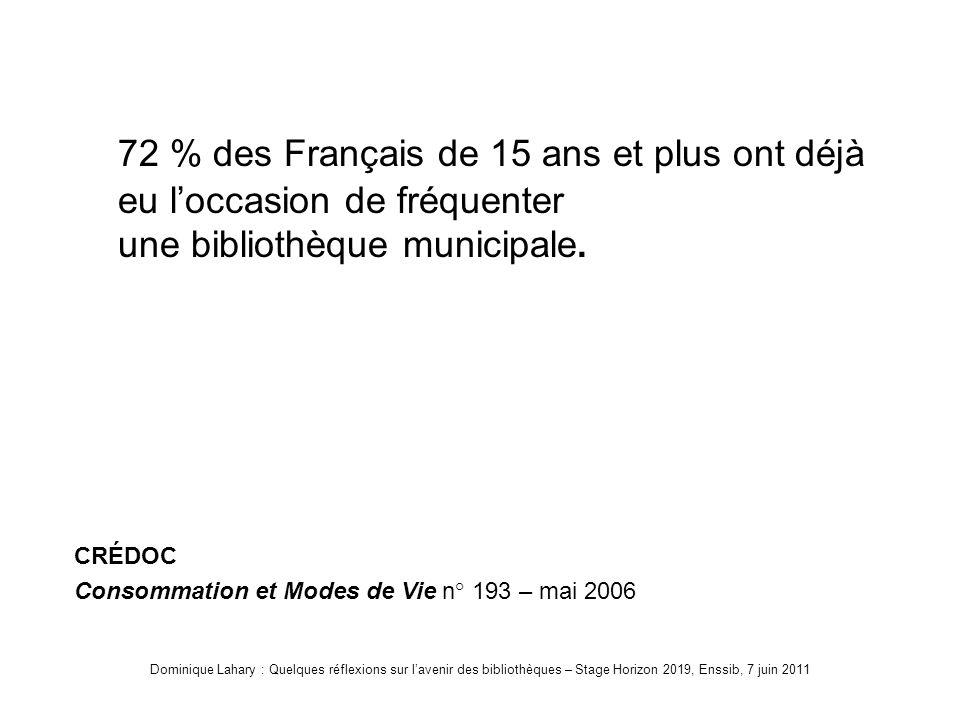 Dominique Lahary : Quelques réflexions sur lavenir des bibliothèques – Stage Horizon 2019, Enssib, 7 juin 2011 CREDOC 72 % des Français de 15 ans et plus ont déjà eu loccasion de fréquenter une bibliothèque municipale.