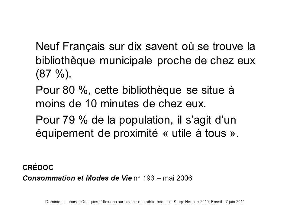 Dominique Lahary : Quelques réflexions sur lavenir des bibliothèques – Stage Horizon 2019, Enssib, 7 juin 2011 CREDOC Neuf Français sur dix savent où se trouve la bibliothèque municipale proche de chez eux (87 %).