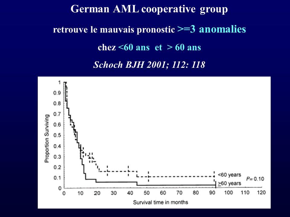 German AML cooperative group retrouve le mauvais pronostic >=3 anomalies chez 60 ans Schoch BJH 2001; 112: 118