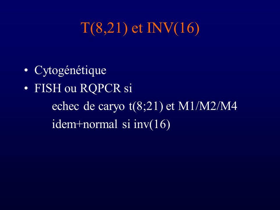 T(8,21) et INV(16) Cytogénétique FISH ou RQPCR si echec de caryo t(8;21) et M1/M2/M4 idem+normal si inv(16)