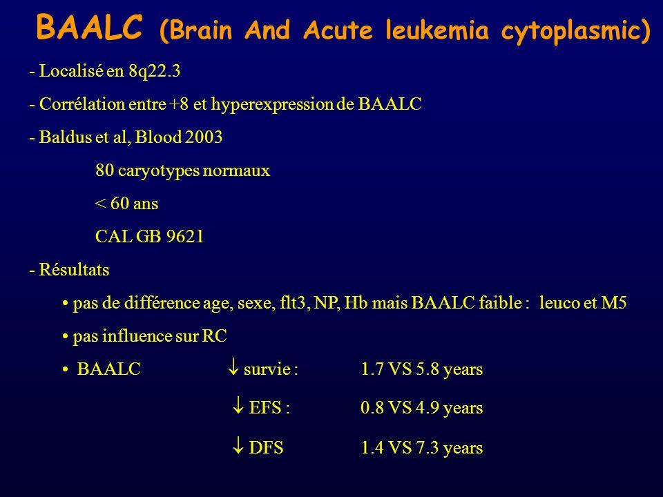 BAALC (Brain And Acute leukemia cytoplasmic) - Localisé en 8q22.3 - Corrélation entre +8 et hyperexpression de BAALC - Baldus et al, Blood 2003 80 car