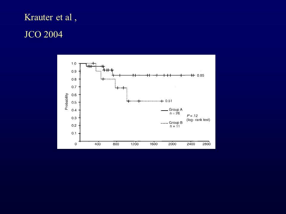 Krauter et al, JCO 2004