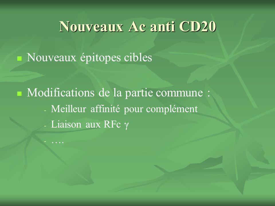 Nouveaux Ac anti CD20 Nouveaux épitopes cibles Modifications de la partie commune : - - Meilleur affinité pour complément - - Liaison aux RFc γ - - ….