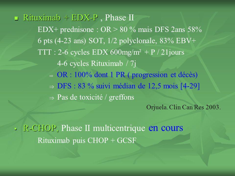 Rituximab + EDX-P Rituximab + EDX-P, Phase II EDX+ prednisone : OR > 80 % mais DFS 2ans 58% 6 pts (4-23 ans) SOT, 1/2 polyclonale, 83% EBV+ TTT : 2-6 cycles EDX 600mg/m² + P / 21jours 4-6 cycles Rituximab / 7j OR : 100% dont 1 PR ( progression et décès) DFS : 83 % suivi médian de 12,5 mois [4-29] Pas de toxicité / greffons Orjuela.