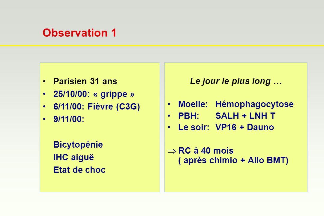 Observation 1 Parisien 31 ans 25/10/00: « grippe » 6/11/00: Fièvre (C3G) 9/11/00: Bicytopénie IHC aiguë Etat de choc Le jour le plus long … Moelle: Hé