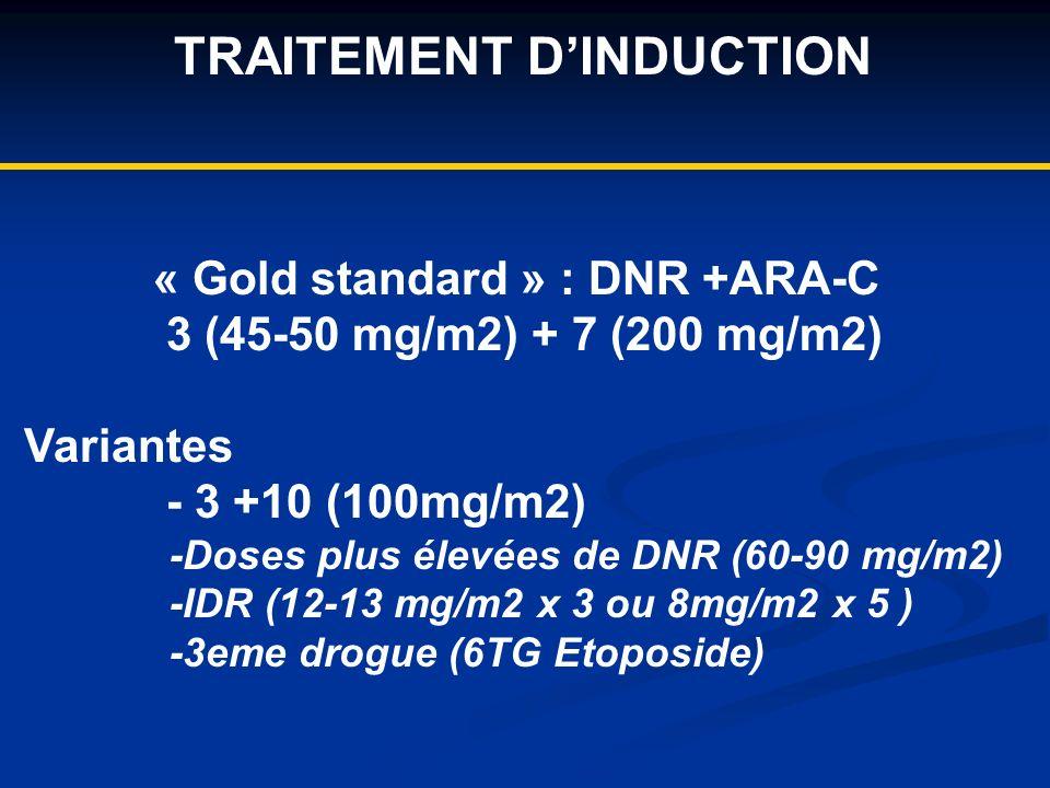 TRAITEMENT DINDUCTION - Facteurs de croissance hématopoiétique - Modulateurs mdr -Hautes doses dARA-C (1 à 3 g/m2, seule ou associée à anthracyclines ou Fludarabine ) - Date dadministration de la deuxième cure