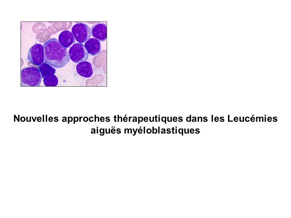 Mylotarg et LAM Mylotarg Sievers J clin Onc 2001 142 LAMRechute9mg/m 2 x230% RC Mylotarg Nabhan Leuk rec2005 12 LAMNT6mg/m 2 x227% RC Mylotarg+/- IL11 Estey Blood2002 51LAM SMD NT9mg/m 2 x28%sans IL11 36%avec IL11 Influence du KT Mylotarg Fluda Arac ciclo Estey Cancer 2003 49 LAMNT6mg/m 2 48% RC Mylotarg +IA Estey Leu chemo Pharma2003 14 LAMRechute Réfractaire 6mg/m 2 x247% RC