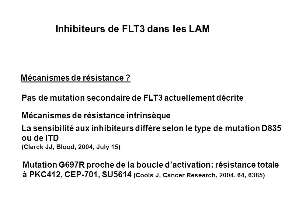 Inhibiteurs de FLT3 dans les LAM Mécanismes de résistance ? Mécanismes de résistance intrinsèque Pas de mutation secondaire de FLT3 actuellement décri