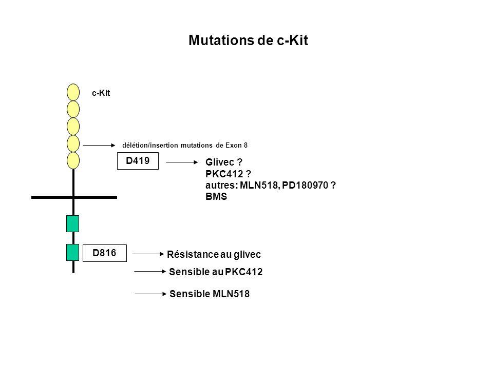 c-Kit Mutations de c-Kit D816 D419 délétion/insertion mutations de Exon 8 Résistance au glivec Sensible au PKC412 Glivec ? PKC412 ? autres: MLN518, PD