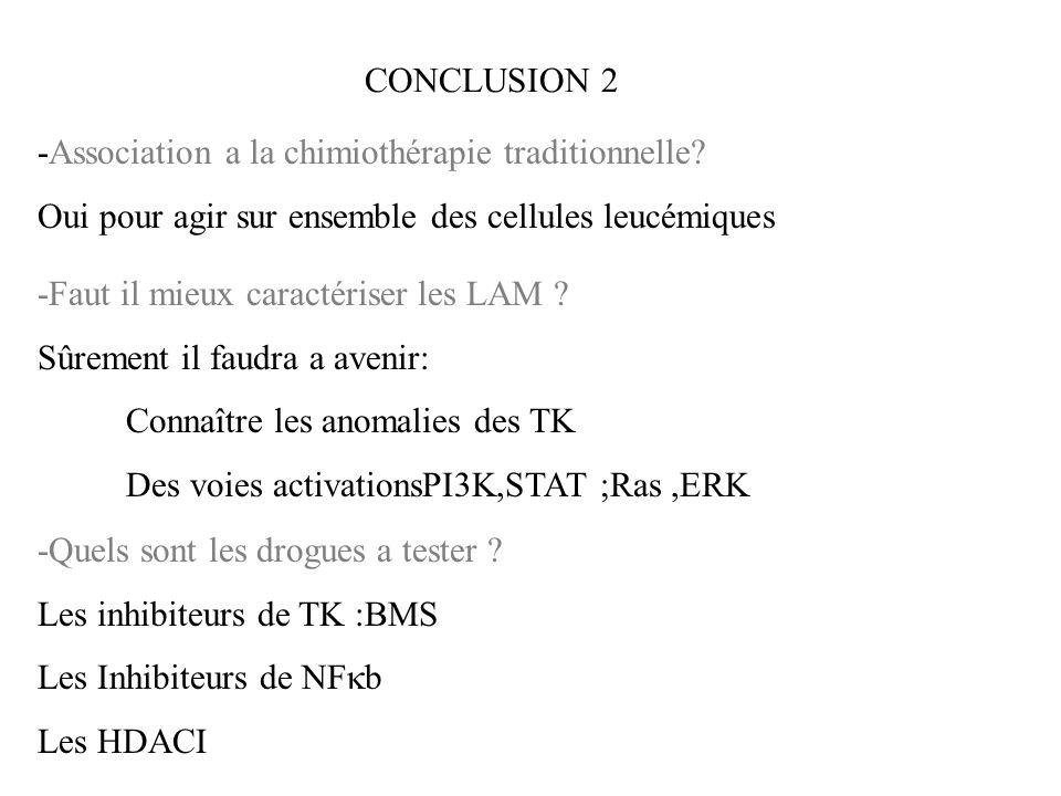 CONCLUSION 2 -Association a la chimiothérapie traditionnelle? Oui pour agir sur ensemble des cellules leucémiques -Faut il mieux caractériser les LAM
