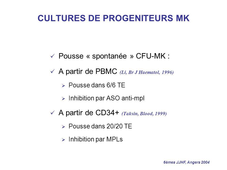 6èmes JJHF, Angers 2004 CULTURES DE PROGENITEURS MK Pousse « spontanée » CFU-MK : A partir de PBMC (Li, Br J Haematol, 1996) Pousse dans 6/6 TE Inhibi