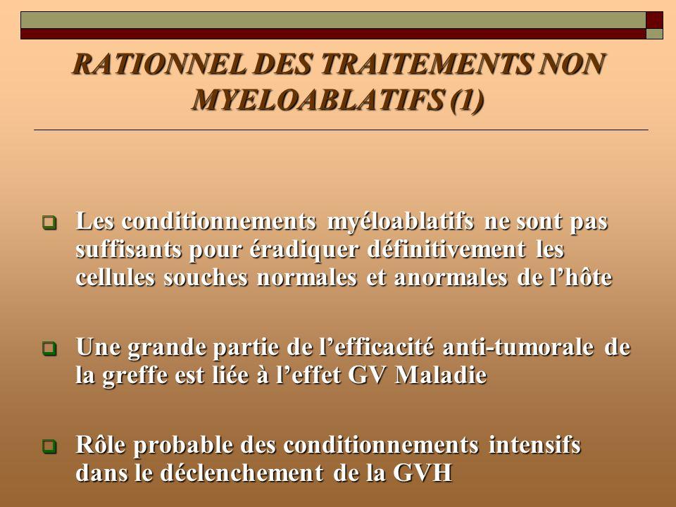RATIONNEL DES TRAITEMENTS NON MYELOABLATIFS (1) Les conditionnements myéloablatifs ne sont pas suffisants pour éradiquer définitivement les cellules s
