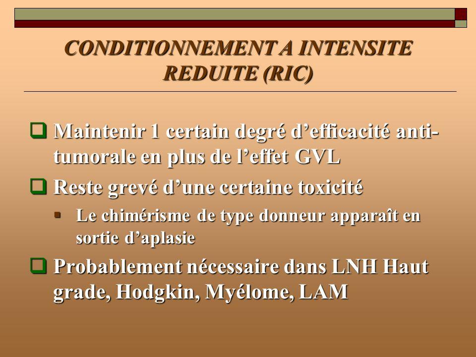 CONDITIONNEMENT A INTENSITE REDUITE (RIC) Maintenir 1 certain degré defficacité anti- tumorale en plus de leffet GVL Maintenir 1 certain degré deffica