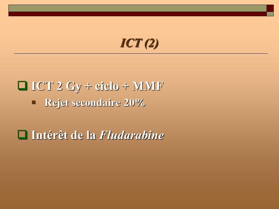 ICT (2) ICT 2 Gy + ciclo + MMF ICT 2 Gy + ciclo + MMF Rejet secondaire 20% Rejet secondaire 20% Intérêt de la Fludarabine Intérêt de la Fludarabine