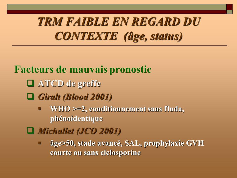 TRM FAIBLE EN REGARD DU CONTEXTE (âge, status) Facteurs de mauvais pronostic ATCD de greffe ATCD de greffe Giralt (Blood 2001) Giralt (Blood 2001) WHO