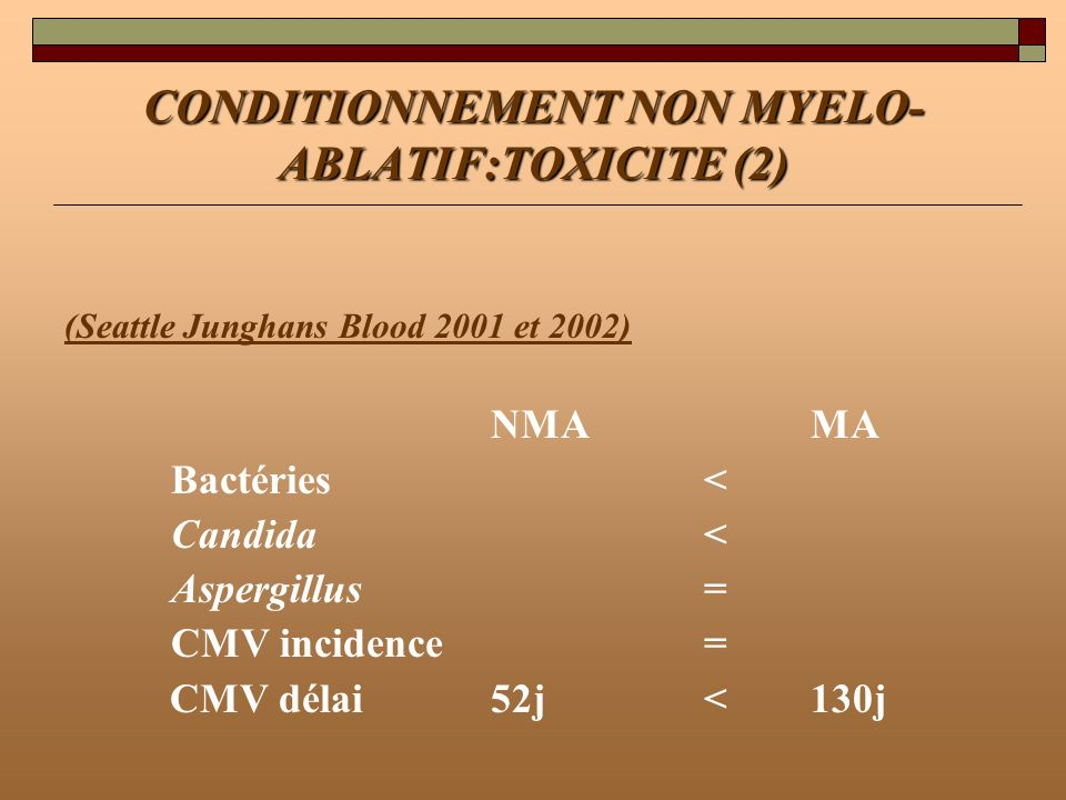CONDITIONNEMENT NON MYELO- ABLATIF:TOXICITE (2) (Seattle Junghans Blood 2001 et 2002) NMAMA Bactéries< Candida< Aspergillus= CMV incidence= CMV délai5